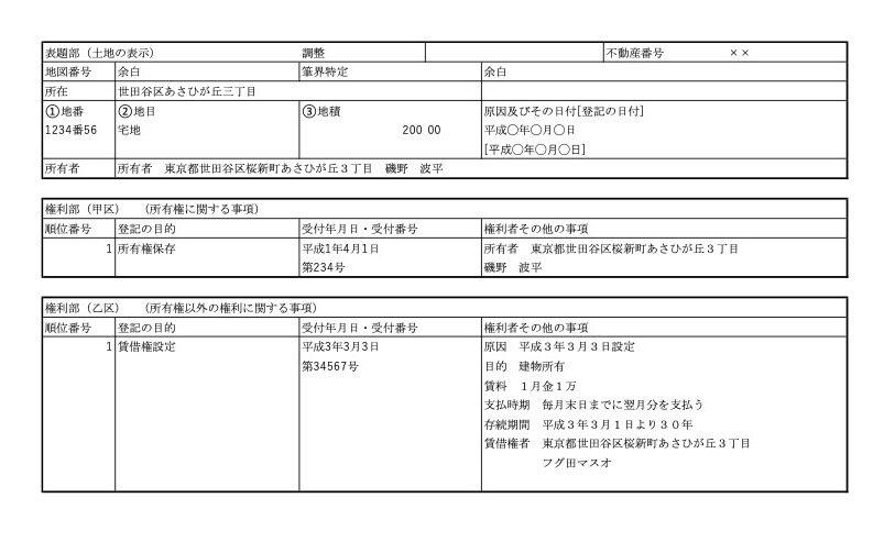 借地権登記簿謄本_土地